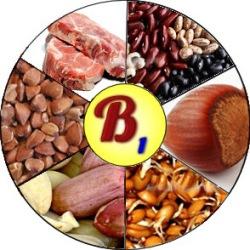 Вітамін B1 (тіамін)